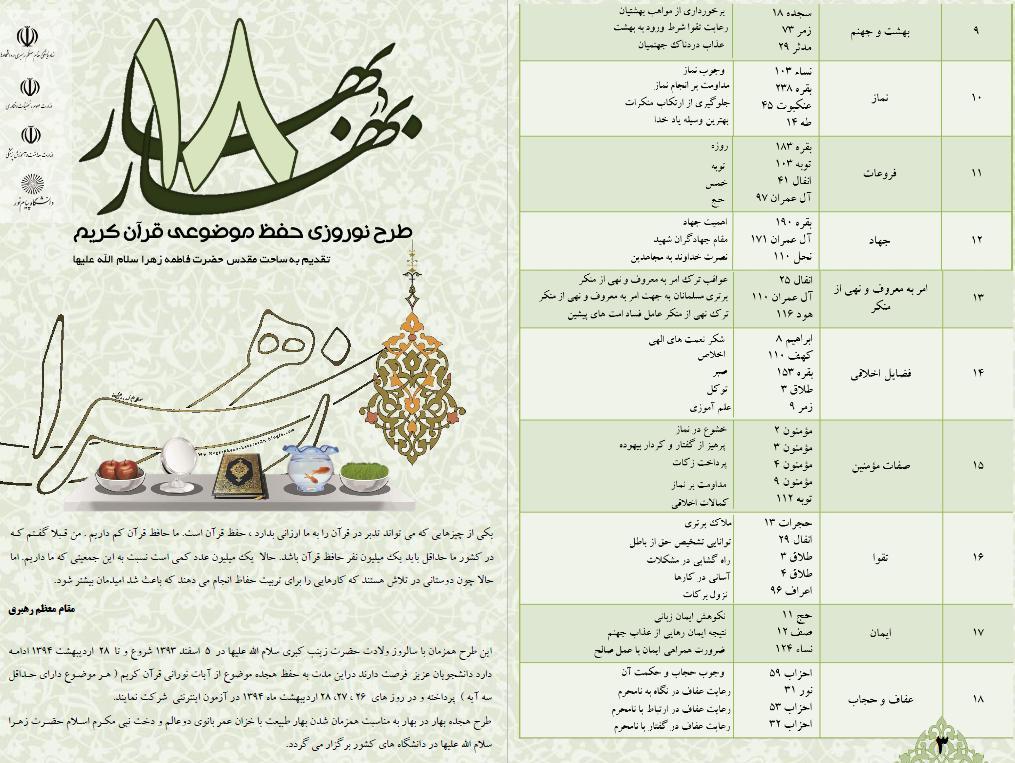 tarhe hefz1 طرح نوروزی حفظ موضوعی قرآن کریم