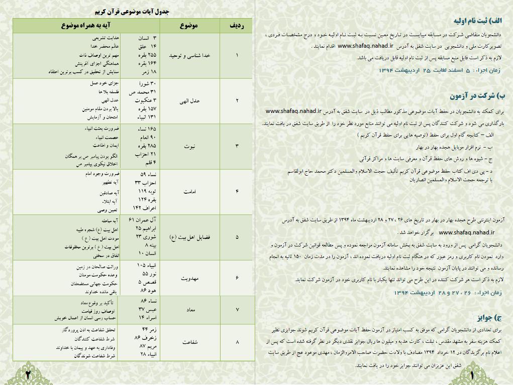 tarhe hefz2 طرح نوروزی حفظ موضوعی قرآن کریم