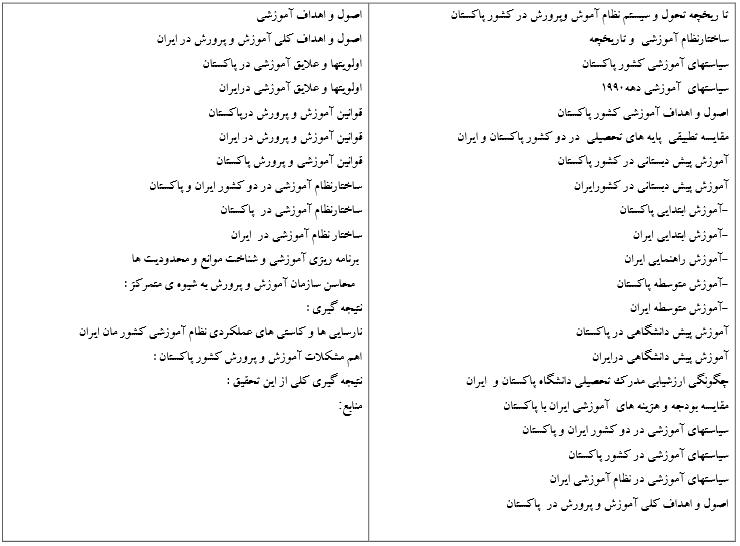 تحقیق آماده ورد درباره آموزش و پرورش ایران و پاکستان
