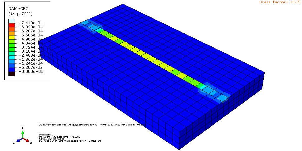انجام پروژه ، پروپوزال، سمینار و پایان نامه مهندسی عمران 09393754001