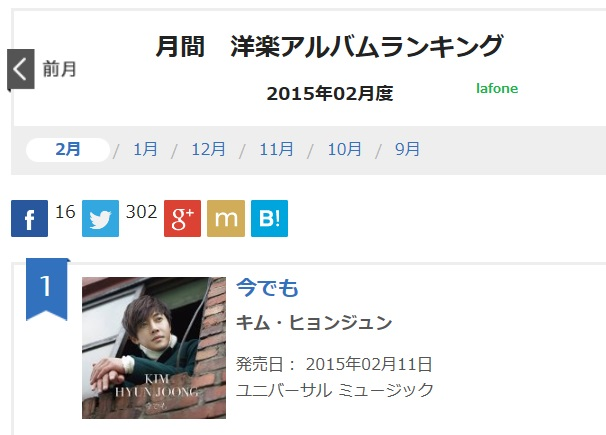 Oricon Monthly World Album Ranking First Place Even Now - 15.03.30