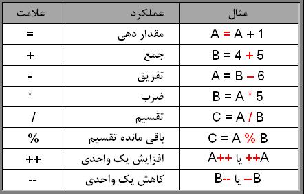 %D8%B9%D9%85%D9%84%DA%AF%D8%B1_%D9%87%D8%A7.png