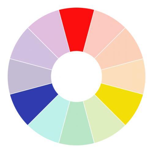 1 تفاوت کانال رنگ CMYK  و RGB