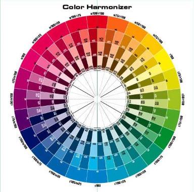 1_تفاوت_کانال_رنگ_CMYK__و_RGB ,یونیک رایانه