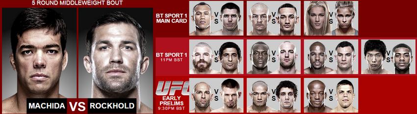 دانلود یو اف سی در فاکس 15 | UFC on Fox 15 : Machida vs. Rockhold