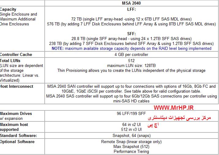 MSA-2040-P200-HP-SERVER-HARD-RAM-EMC-مجازی سازی سرور -خرید سرور -اچ پی