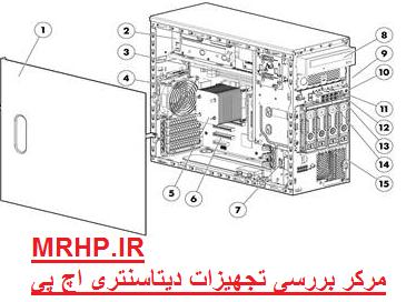 سرور اچ پی-قیمت-هارد-رم سرور-پاور سرور -310 ل8