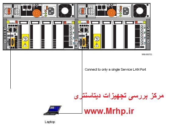تامین -قیمت-خرید-فروش-تجهیزات- EMC-نمایندگی تامین -قیمت-خرید-فروش-تجهیزات- EMC-نمایندگی EMCEMC