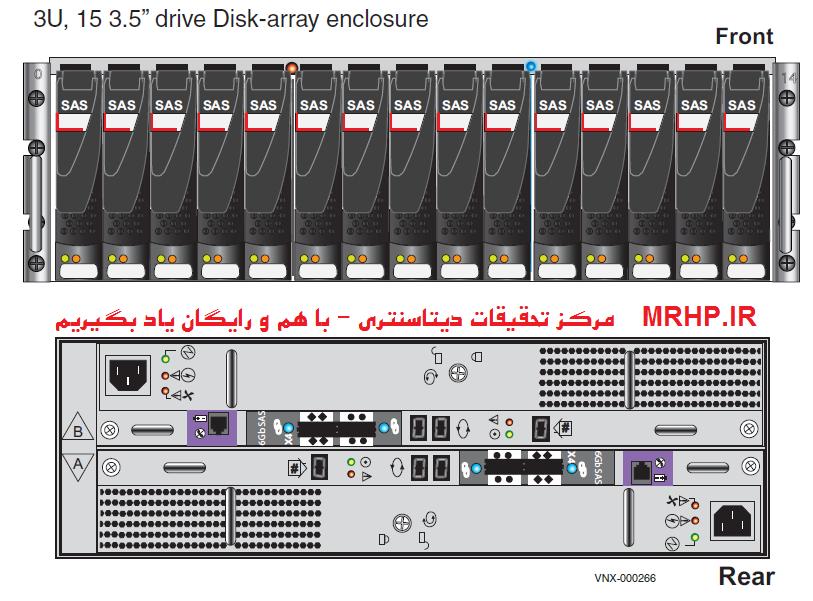 ه کمپاني VMware توسط EMC خريداري شده است، VNX حداکثر ... فروش EMC خريد EMC فروش EMC خريد EMC فروش EMC خريد EMC فروش استعلام قيمت و فروش تجهيزات EMC در ايران emc-supply.com/ Translate this page استعلام قيمت، فروش، تامين، نصب و راه اندازي انواع تجهيزات ذخيره سازي و ديتا سنتر EMC اي ام سي در ايران ,Emc,Emcee,Emc2,Emc Put,Emco,Emcor,Emcc,Emc Careers,Emc Stock, Emcare,Emcee Meaning,Emcee Script,Emceeing,Emcee Definition, Emcee Monty