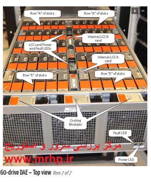 VNX Series EMC VNX 5100,EMC SYMMETRIX EMC Symmetrix, EMC Symmetrix 10k, EMC Symmetrix 20k, EMC Symmetrix 40k, EMC ISILON FAMILY, EMC CLARiiON,