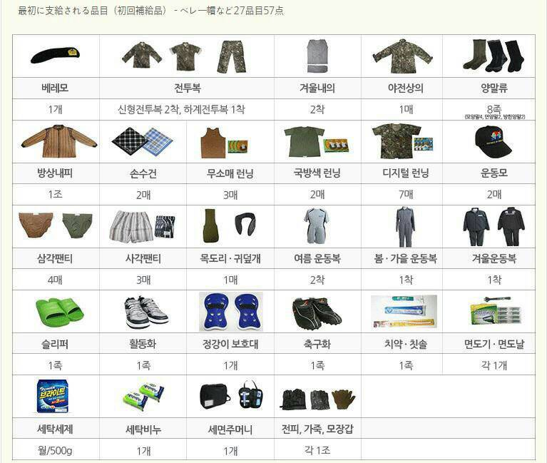 Korea Army 30th Division Recruits Education Corps