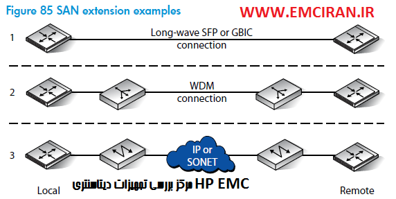 ی سی+سرو++شبکه+ پشتیبانی از سخت افزارها -تعویض قطعات معیوب مادربردها و مشاوره و عیب یابی و تشخیص نقص قطعات دیگر, -تعمیر و تعویض هارد ((HARD ، دیسکهای نوری ( ODD ), -ریکاوری هاد دیسک های سرور با انواع پیکربندی رید ( RAID ), -ارائه مشاوره در خصوص شیوه تعمیرها وتعویض های سخت افزاری قطعات,