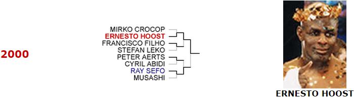 دانلود K-1 گراند پری 2000 فینال | K-1 World Grand Prix 2000 Final