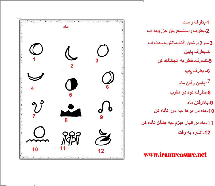 h4 هلال ماه در گنج یابی(عکس)آموزشی!!
