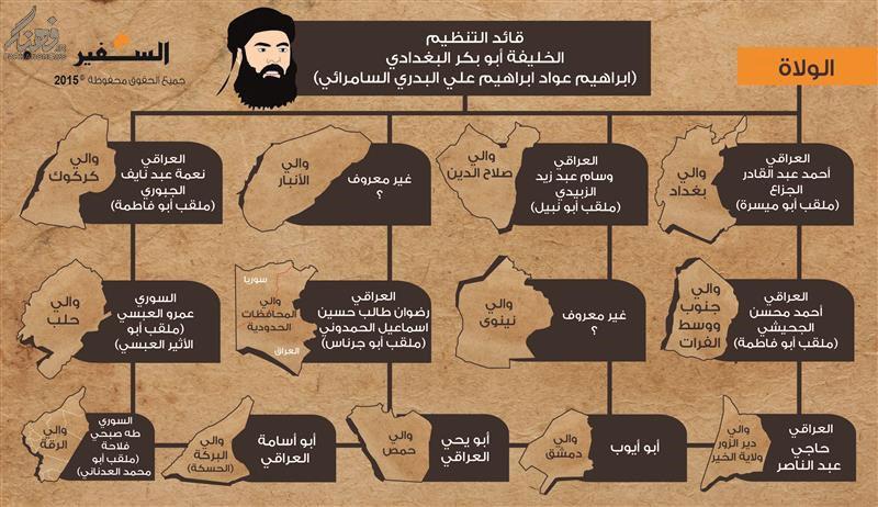 خلفای داعش