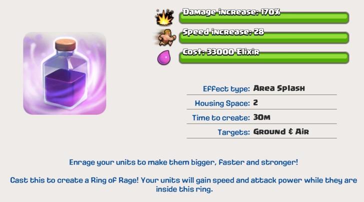 rage_spell_stats