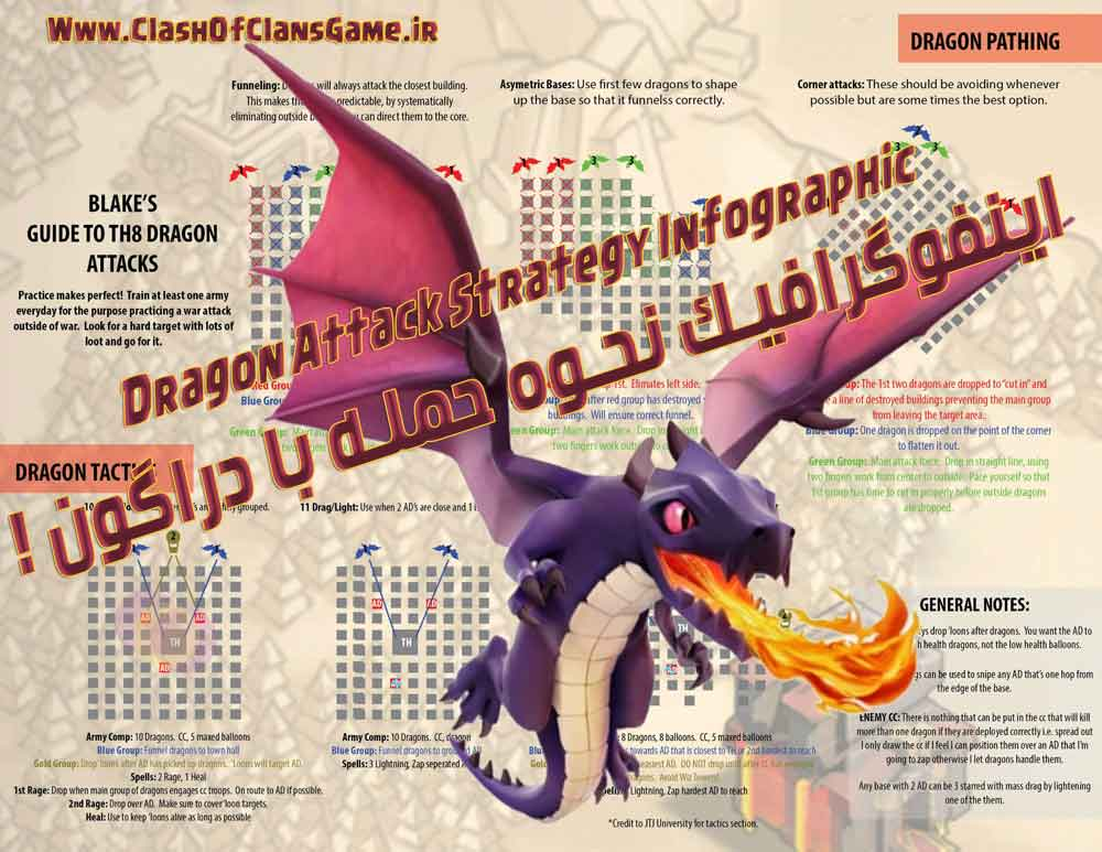 dragon_infographic_clash_of_clans
