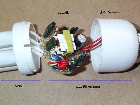 آموزش تضمینی تعمیر لامپ کم مصرف (کار در منزل)