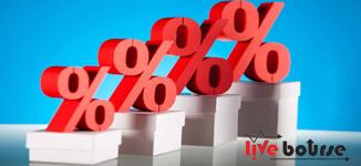 افزایش تسهیلات پرداختی بانک ها