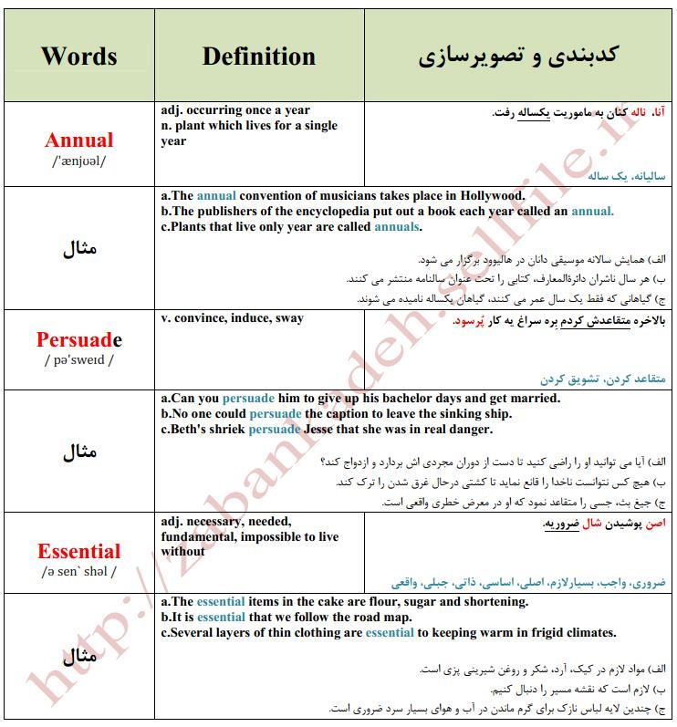 504 essential words for ielts pdf