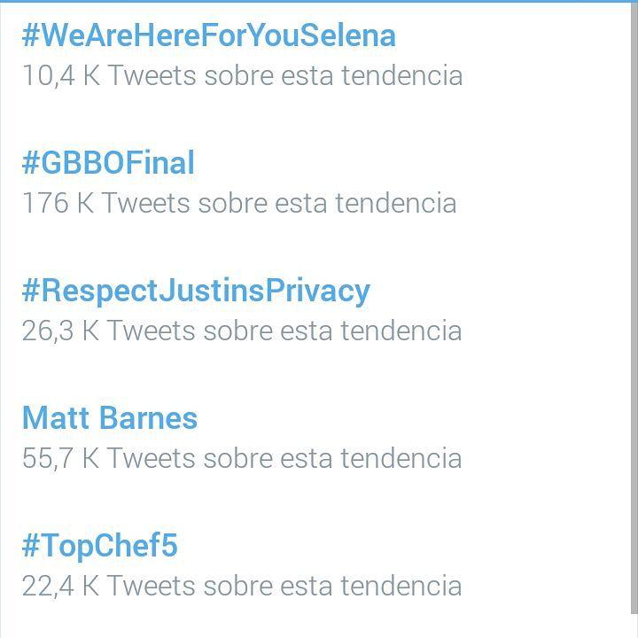 WeAreHereForYouSelena# با ده ها هزار توییت ترند جهانی شد!