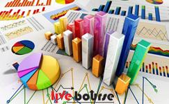 تامین مالی ارزان صنایع در بازار سرمایه