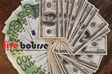 مدیریت ریسک نوسانات نرخ ارز