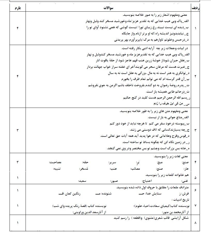 سمنو خانوم حسینی کاردستی-فارسی-هشتم