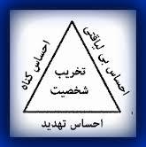 نتیجه تصویری برای مثلث شخصیت