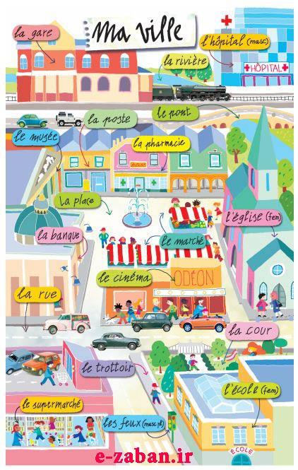 دانلود آموزش فرانسه: شهر به فرانسه