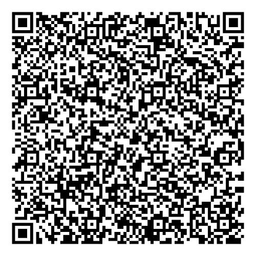 QR Code چیست؟ روش ساخت QR Code (بارکد دو بعدی)