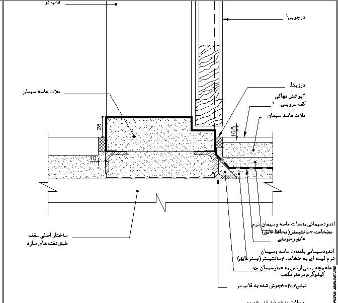 دانلود دتایل نظام مهندسی_ اتصال آستانه فلزی