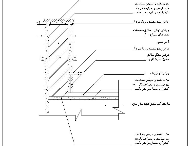 دانلود دتایل نظام مهندسی_دست انداز