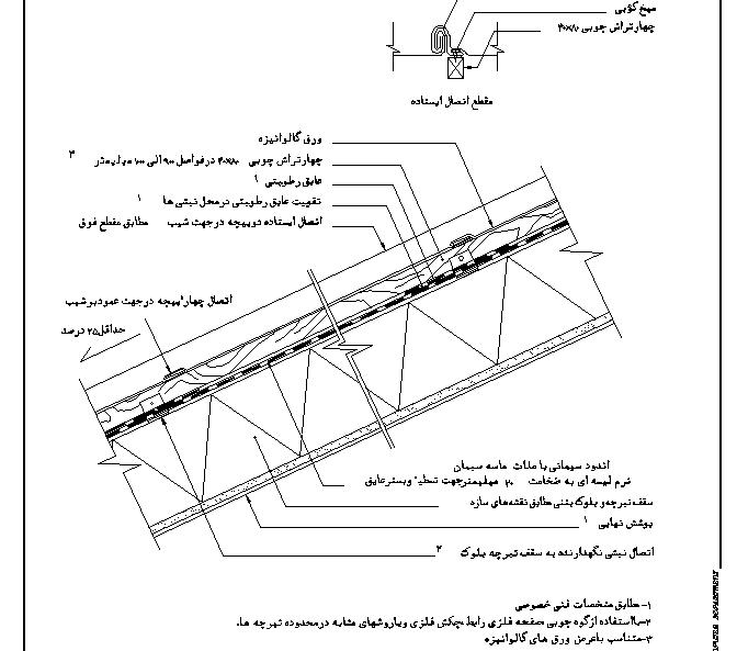 دانلود دتایل نظام مهندسی_ جزئیات سقف های شیبدار
