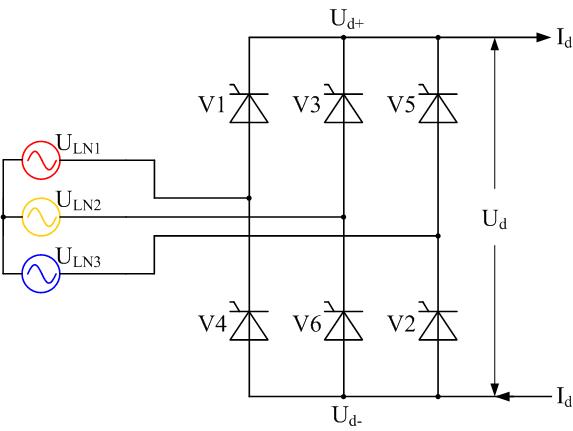 یکسوساز تریستوری سه فاز
