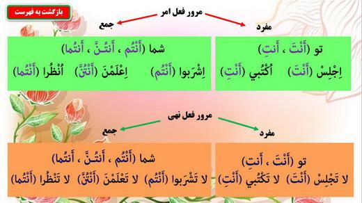 http://s6.picofile.com/file/8237384184/Arabi9_94_Darse82.jpg