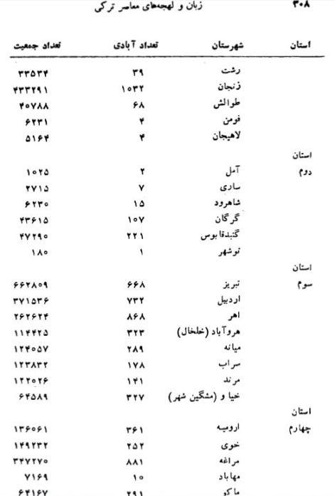 تاریخ زبان ترکی