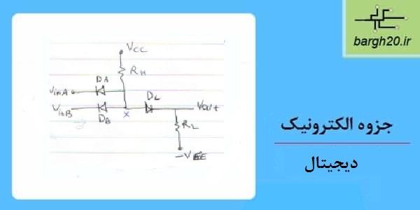 الکترونیک صنعتی