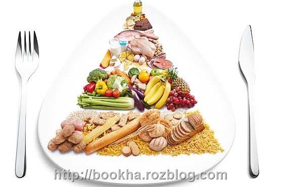 با این رژیم تا عید 10 کیلو کم کنید