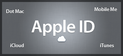Apple ID,آموزش آیتونز,آموزش ساخت اپل آیدی,آیتونز,آیفون,اپل,اپل آیدی رایگان آمریکا,دانلود از آیتونز,رفع تحریم اپل,اموزش ساختن اپل ایدی,ساخت اپل ایدی,apple id