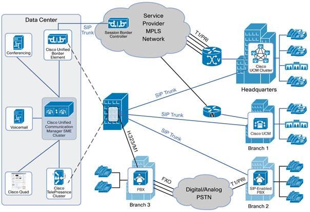 مفاهیم جلسه مدیریت داده ها و امنیت (معرفی دقیق)