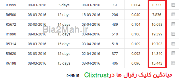 http://s6.picofile.com/file/8246039984/Clixtrust_refs_avreg_Bia2Mah_ir_.png