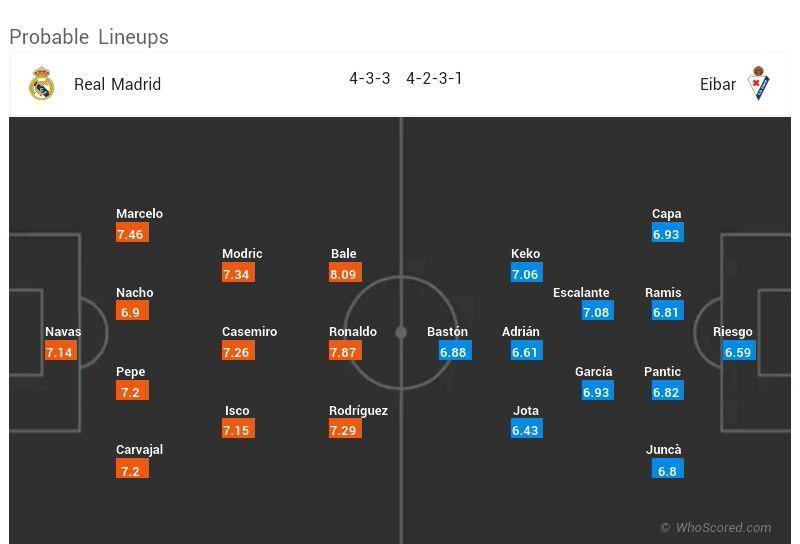 نتیجه بازی رئال مادرید ایبار شنبه 21 فروردین 95+خلاصه و گلها