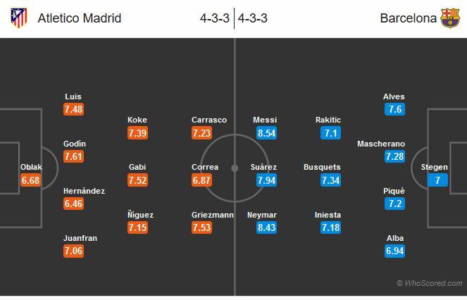 نتیجه بازی بارسلونا اتلتیکومادرید چهارشنبه 25 فروردین 95+خلاصه و گلها