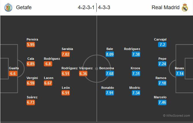 نتیجه بازی رئال مادرید ختافه شنبه 28 فروردین 95+خلاصه و گلها