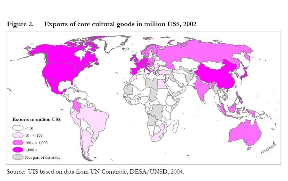 صادرات کالاهای فرهنگی محوری