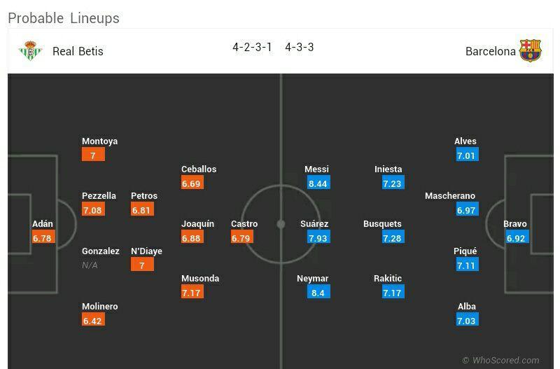 نتیجه خلاصه بازی گلهای بارسلونا بتیس شنبه 11 اریبهشت 95