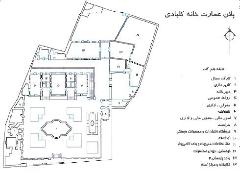 مرمت و بازسازی خانه کلبادی ها