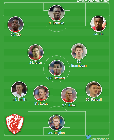 http://s6.picofile.com/file/8251356092/west_brom_line_up_4_3_3.png
