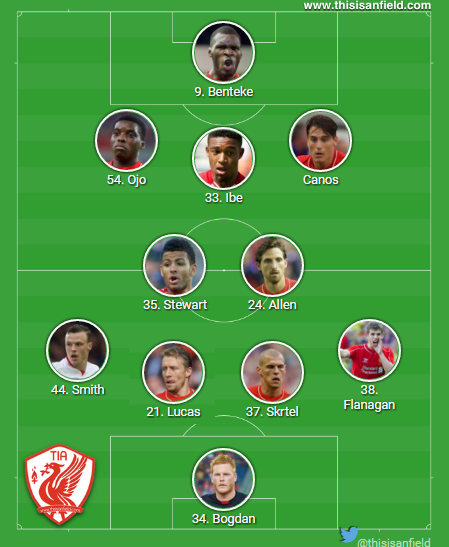 http://s6.picofile.com/file/8251356118/West_Brom_line_up_4_2_3_1.png